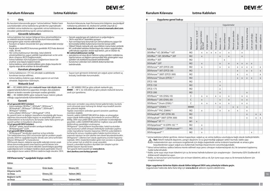 Pagina 28 - Ghid de instalare - Cabluri de incalzire DEVI Catalog, brosura Engleza, Franceza, Romana...