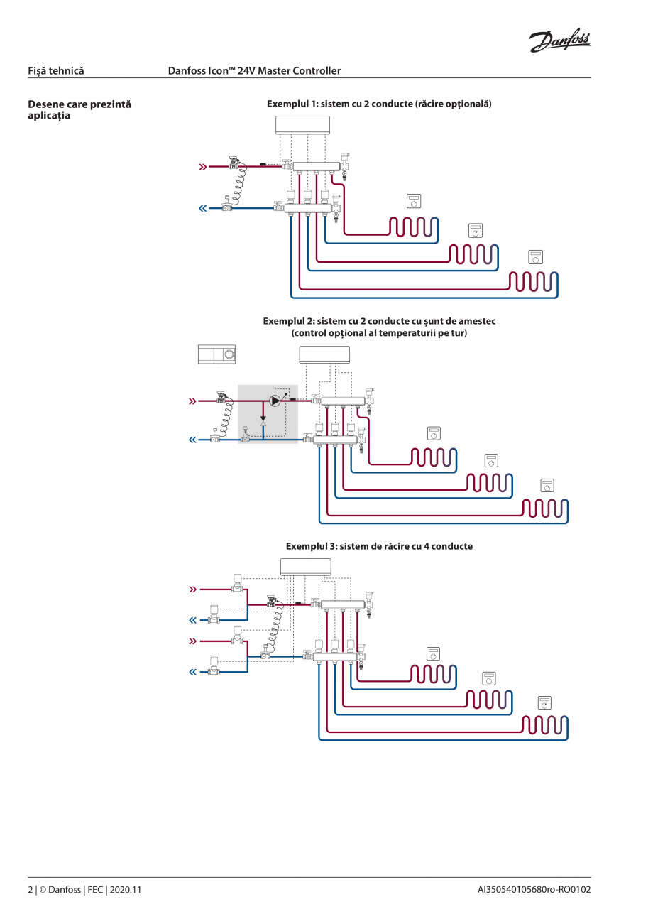 Pagina 2 - Unitatea centrala de control - sistem inteligent de incalzire DANFOSS Icon™ Fisa...