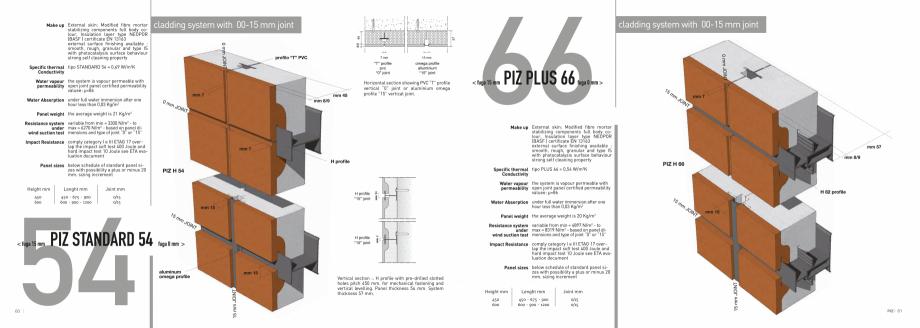 Fisa tehnica Panouri termoizolante cu finisaj decor PIZ PIZ Panouri termoizolante cu finisaj decor  GEPLAST  - Pagina 31