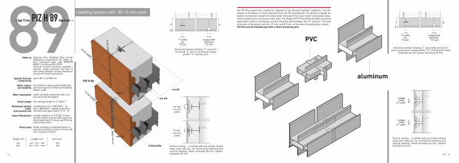 Fisa tehnica Panouri termoizolante cu finisaj decor PIZ PIZ Panouri termoizolante cu finisaj decor  GEPLAST  - Pagina 32