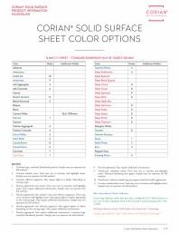 Optiuni de culori pentru placi minerale pentru interioare