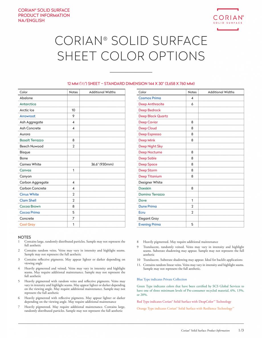 Pagina 1 - Optiuni de culori pentru placi minerale pentru interioare CORIAN® Solid Surface ...