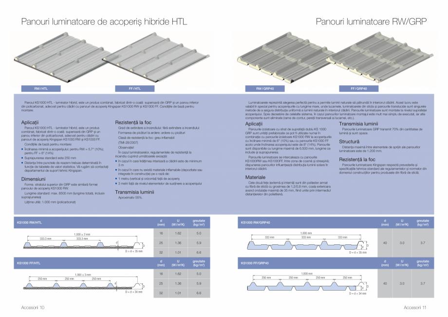 Pagina 6 - Gama de Accesorii Kingspan - Brosura KINGSPAN Catalog, brosura Romana mic:   jgheab de...