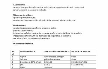 Lichid spalare parbriz - formula de vara NEW DESIGN COMPOSITE