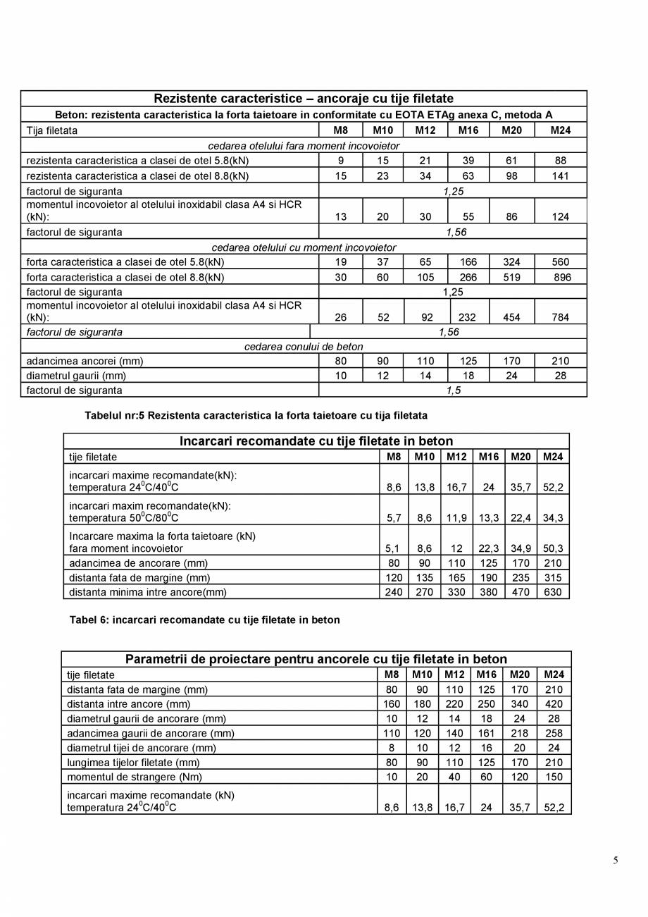 Pagina 5 - Ancora chimica pentru incarcari grele  MAPEI MAPEFIX PE SF Fisa tehnica Romana pe testari...