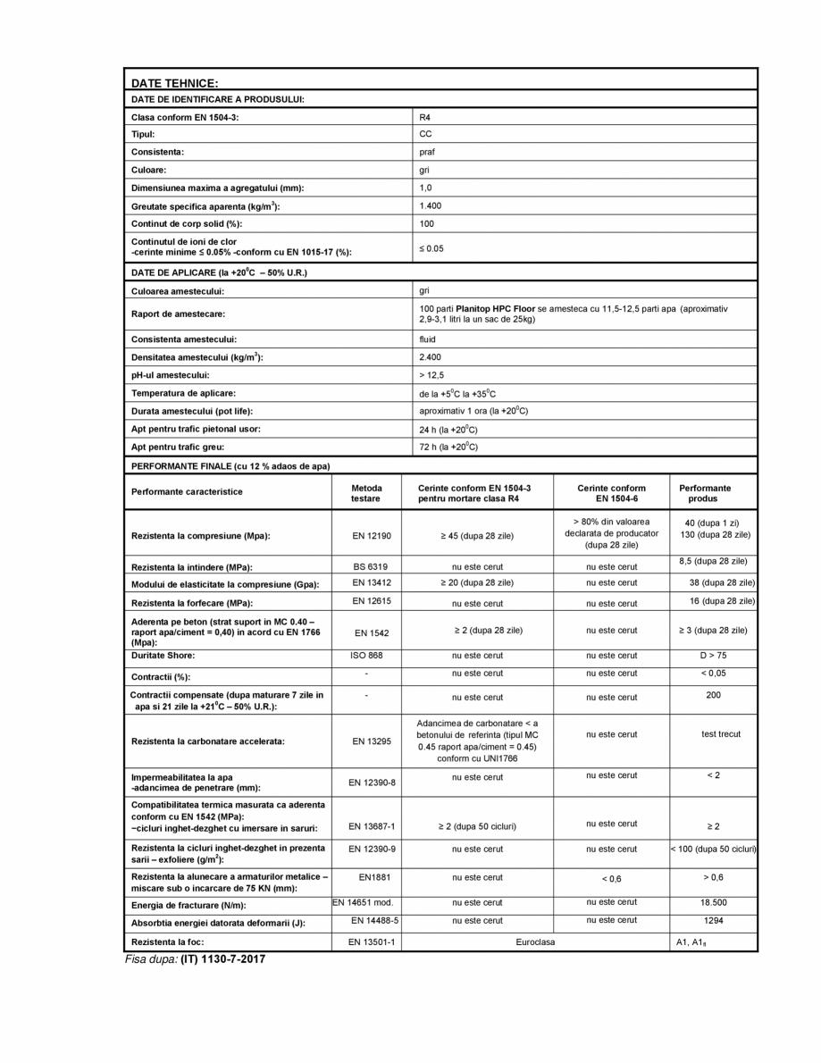 Pagina 3 - Mortar pe baza de ciment fibroranforsat pentru consolidarea grinzilor MAPEI PLANITOP HPC ...