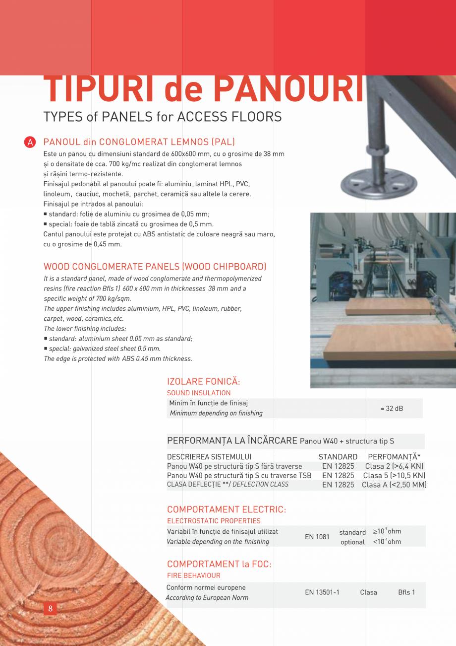 Pagina 8 - Pardoseli suprainaltate QUATTRO Panou din sulfat de calciu Catalog, brosura Romana