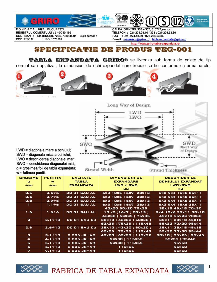 Fisa tehnica Specificatie de produs TEG-OO1 GRIRO Gratare metalice din tabla expandata GRIRO F O N D A T A 1897 BUCURESTI REGISTRUL COMERTULUI : J 40/240/1991 COD IBAN :... - Pagina 1