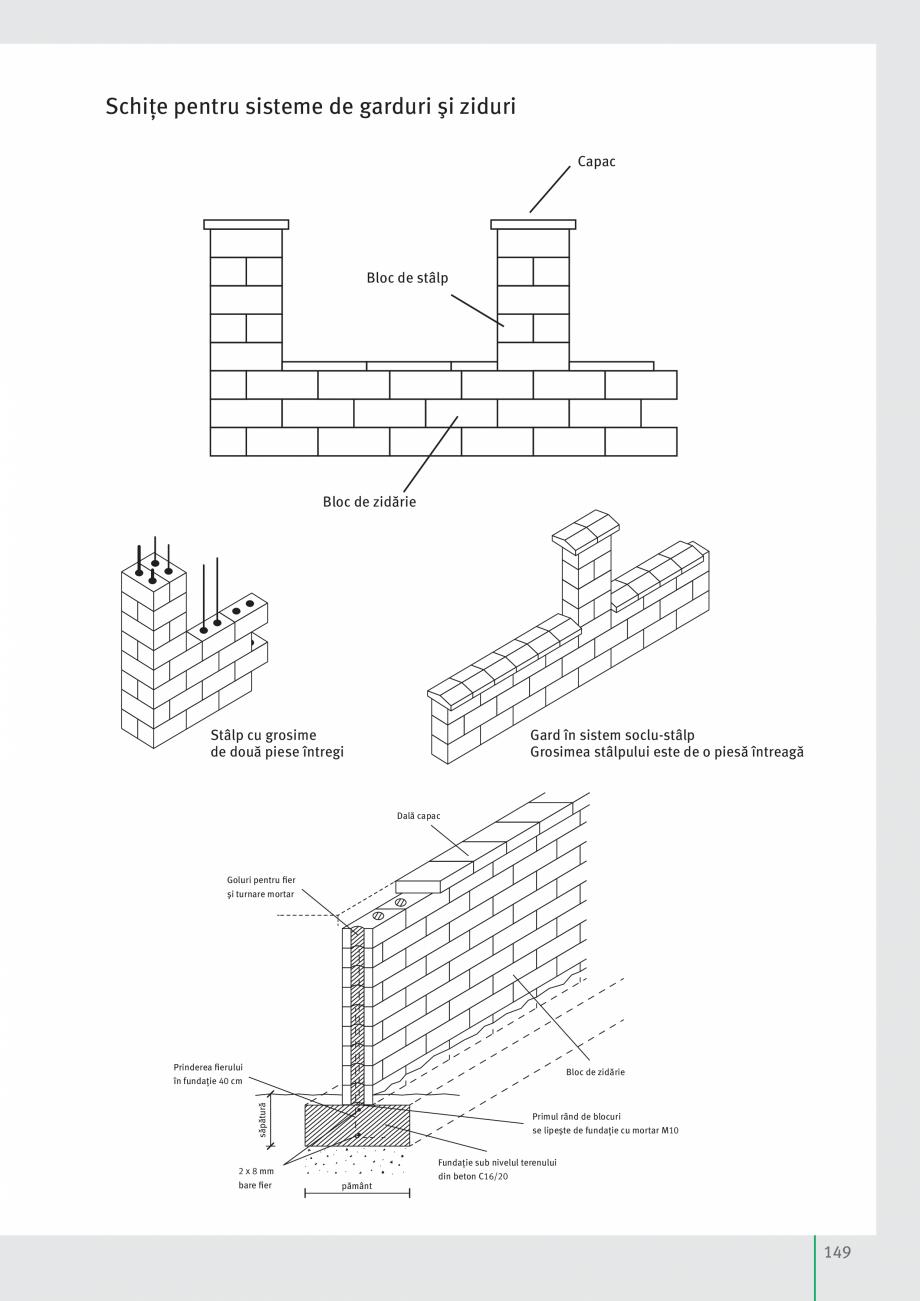 Pagina 151 - Idei pentru gradina 2017 PENTER PIAZZA Catalog, brosura Romana