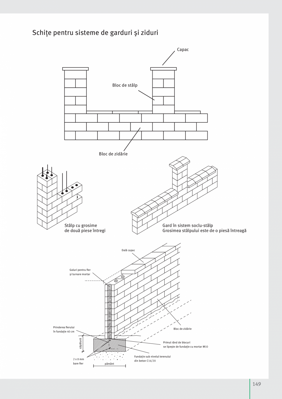 Pagina 151 - Idei pentru gradina 2017 SEMMELROCK STEIN+DESIGN Catalog, brosura Romana