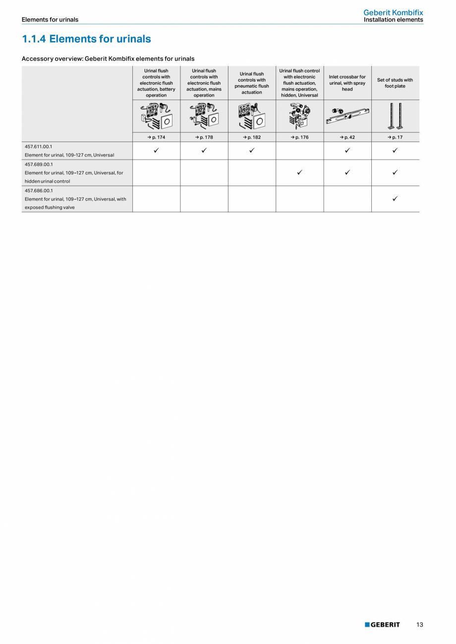 Pagina 13 - Sisteme sanitare Geberit 2015-2016 GEBERIT Scurgere in perete, Scurgere in pardoseala,...