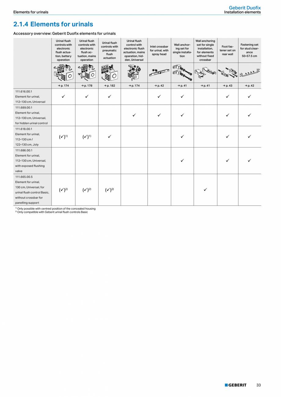 Pagina 33 - Sisteme sanitare Geberit 2015-2016 GEBERIT Scurgere in perete, Scurgere in pardoseala,...