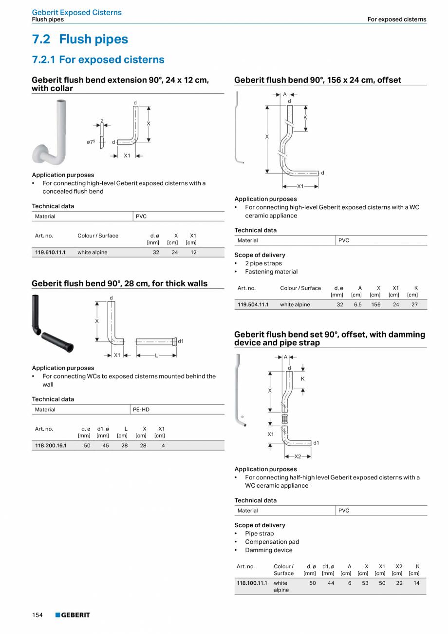 Pagina 154 - Sisteme sanitare Geberit 2015-2016 GEBERIT Scurgere in perete, Scurgere in pardoseala, ...