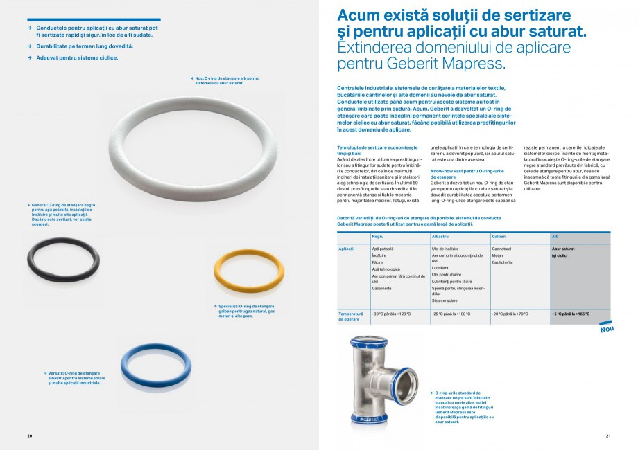 Pagina 11 - Inovatii pentru viitor Geberit GEBERIT Duofix, Kombifix, Monolith, AquaClean Catalog,...