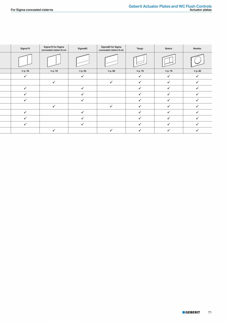Pagina 71 - Sisteme sanitare Geberit 2015-2016 GEBERIT Kombifix, Duofix, DuoFresh, Monolith,...