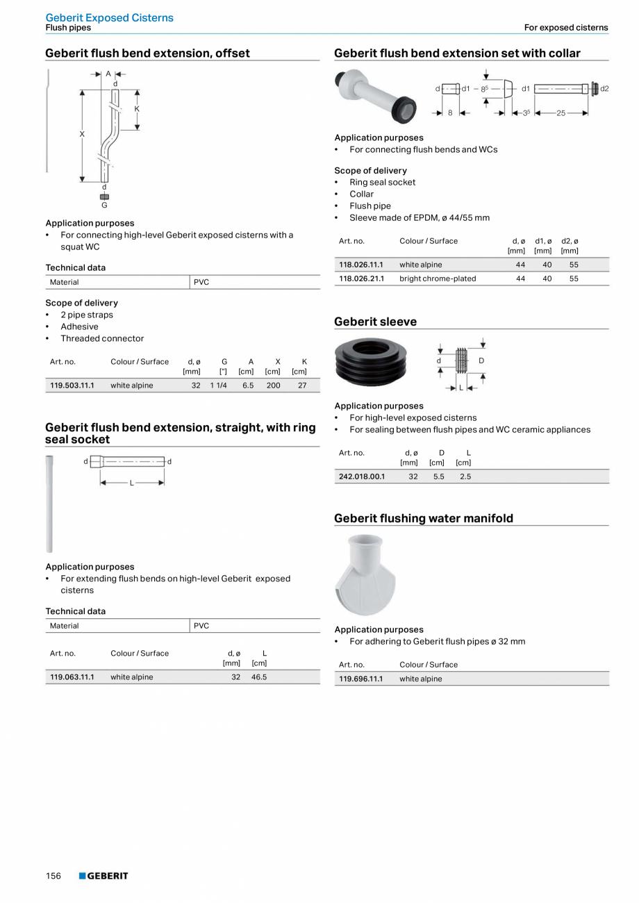 Pagina 156 - Sisteme sanitare Geberit 2015-2016 GEBERIT Kombifix, Duofix, DuoFresh, Monolith,...