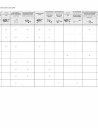 Vedere de ansamblu asupra accesoriilor - elemente Geberit Duofix pentru vase de WC