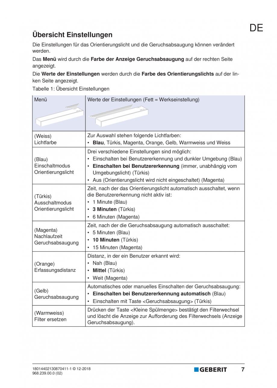 Pagina 7 - Manualul utilizatorului pentru modulul sanitar Monolith Plus GEBERIT Monolith...