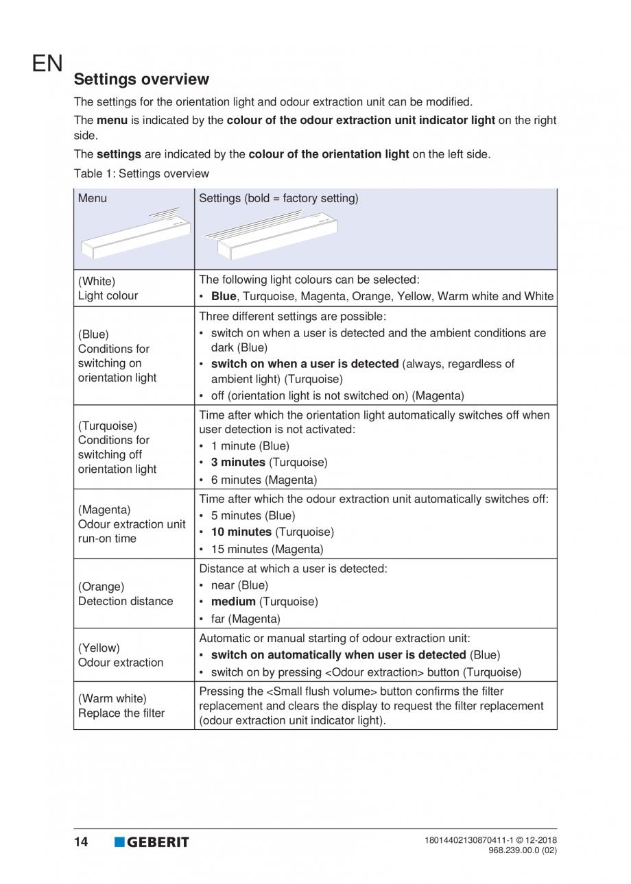 Pagina 14 - Manualul utilizatorului pentru modulul sanitar Monolith Plus GEBERIT Monolith...