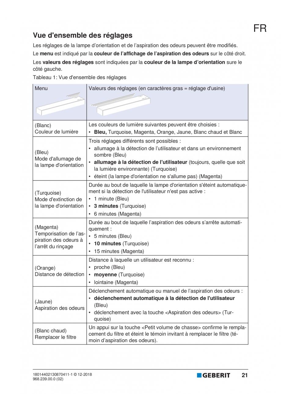Pagina 17 - Manualul utilizatorului pentru modulul sanitar Monolith Plus GEBERIT Monolith...
