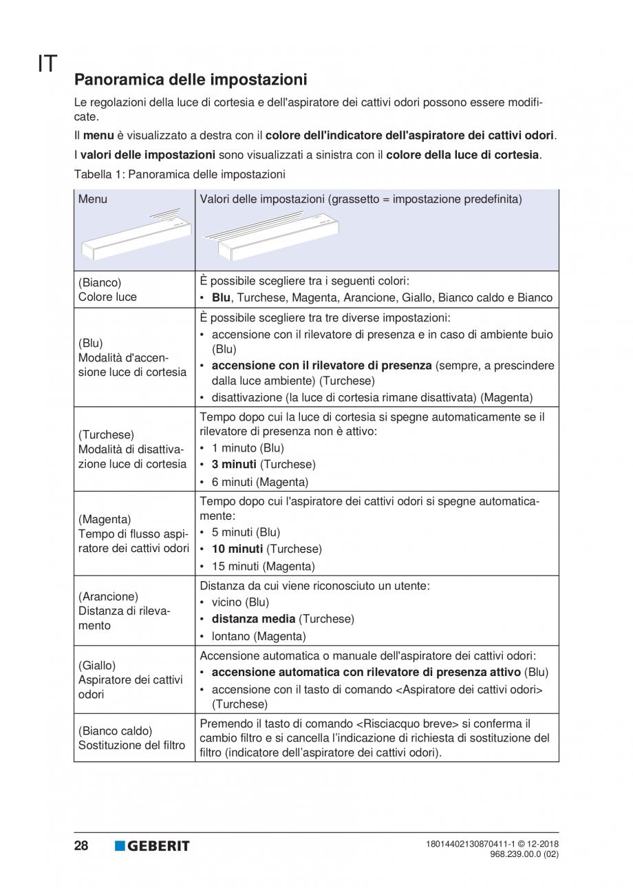 Pagina 24 - Manualul utilizatorului pentru modulul sanitar Monolith Plus GEBERIT Monolith...