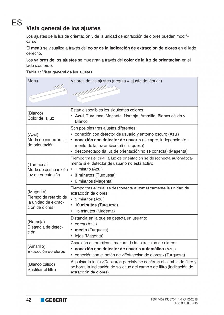 Pagina 38 - Manualul utilizatorului pentru modulul sanitar Monolith Plus GEBERIT Monolith...
