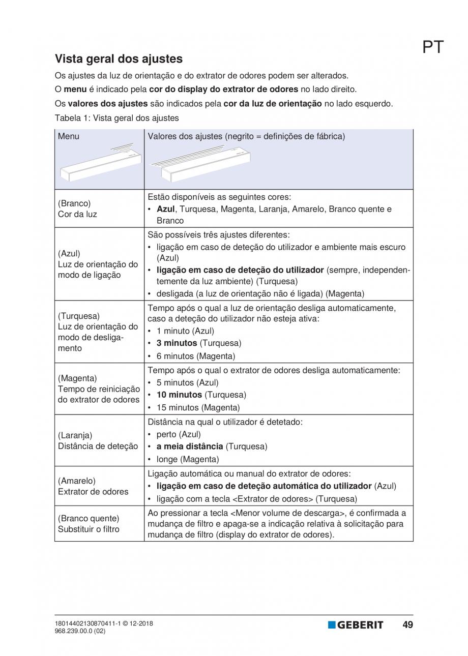 Pagina 45 - Manualul utilizatorului pentru modulul sanitar Monolith Plus GEBERIT Monolith...