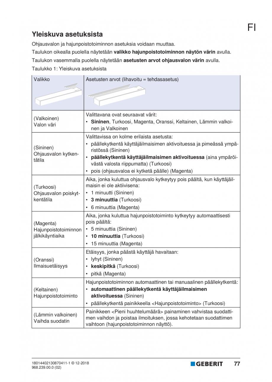 Pagina 73 - Manualul utilizatorului pentru modulul sanitar Monolith Plus GEBERIT Monolith...