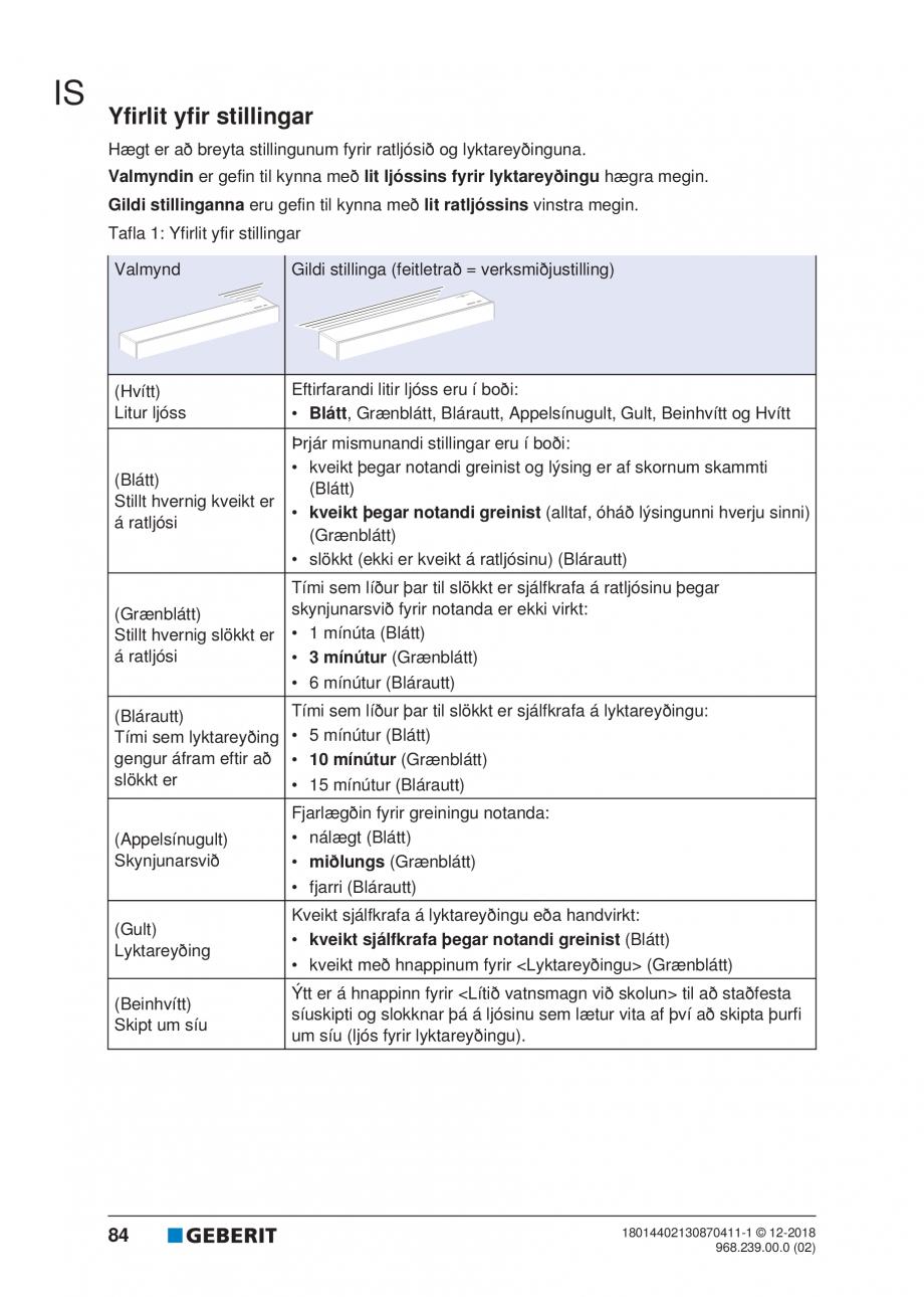 Pagina 80 - Manualul utilizatorului pentru modulul sanitar Monolith Plus GEBERIT Monolith...