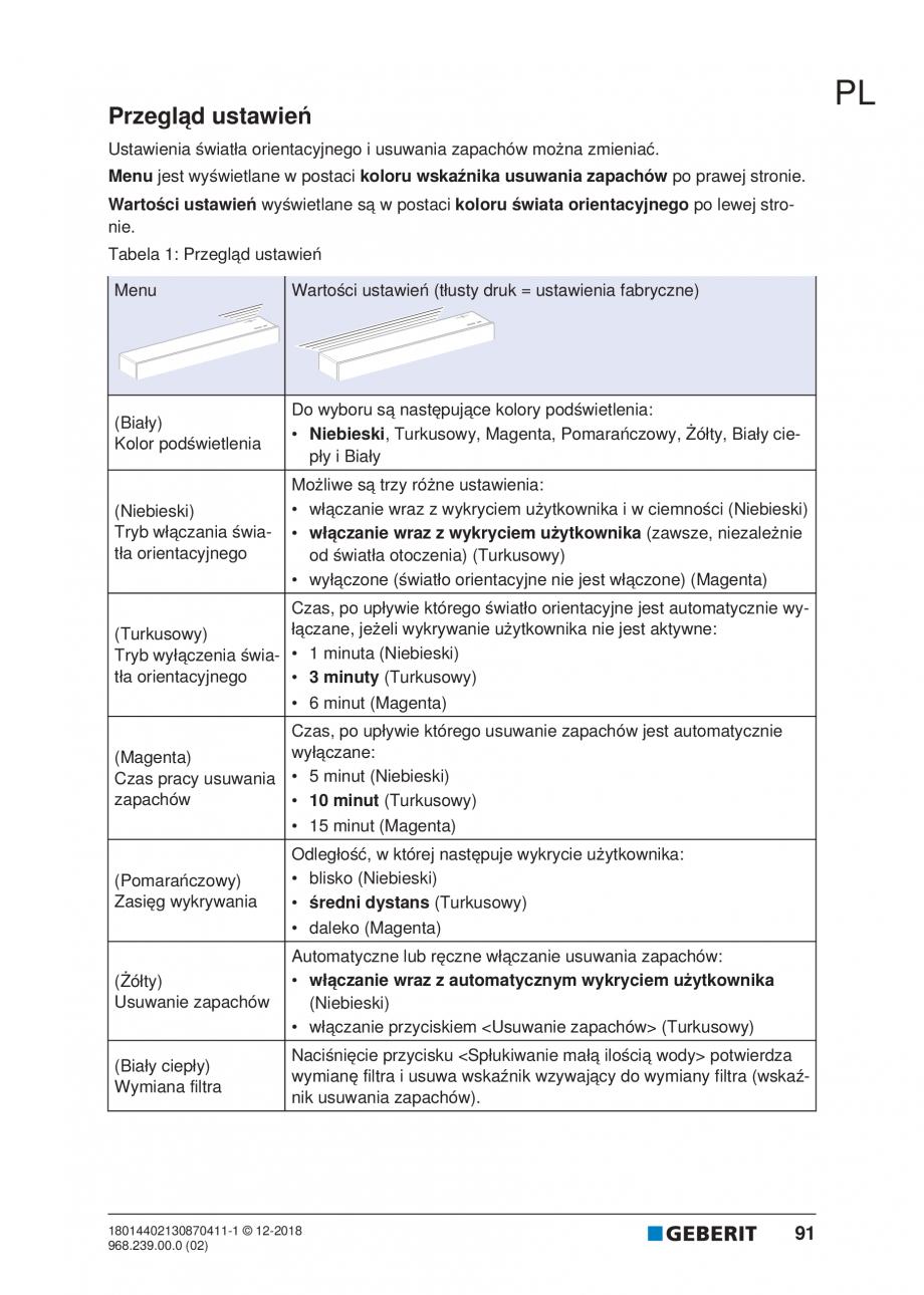 Pagina 87 - Manualul utilizatorului pentru modulul sanitar Monolith Plus GEBERIT Monolith...