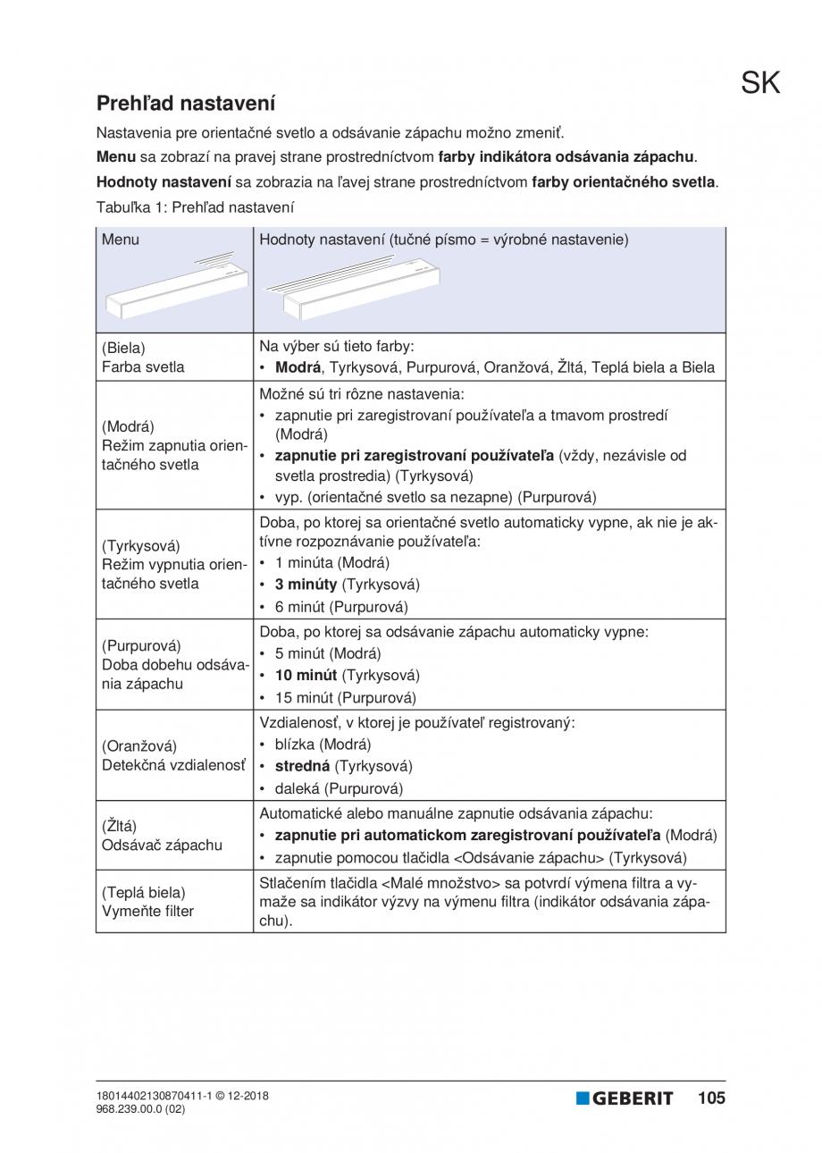 Pagina 101 - Manualul utilizatorului pentru modulul sanitar Monolith Plus GEBERIT Monolith...