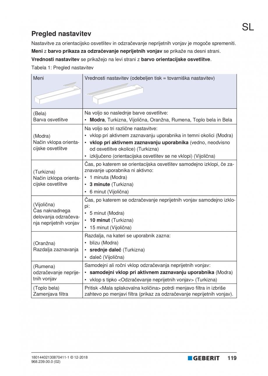 Pagina 119 - Manualul utilizatorului pentru modulul sanitar Monolith Plus GEBERIT Monolith...