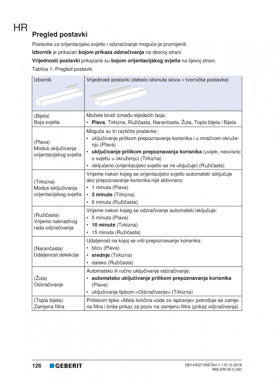 Pagina 126 - Manualul utilizatorului pentru modulul sanitar Monolith Plus GEBERIT Monolith...