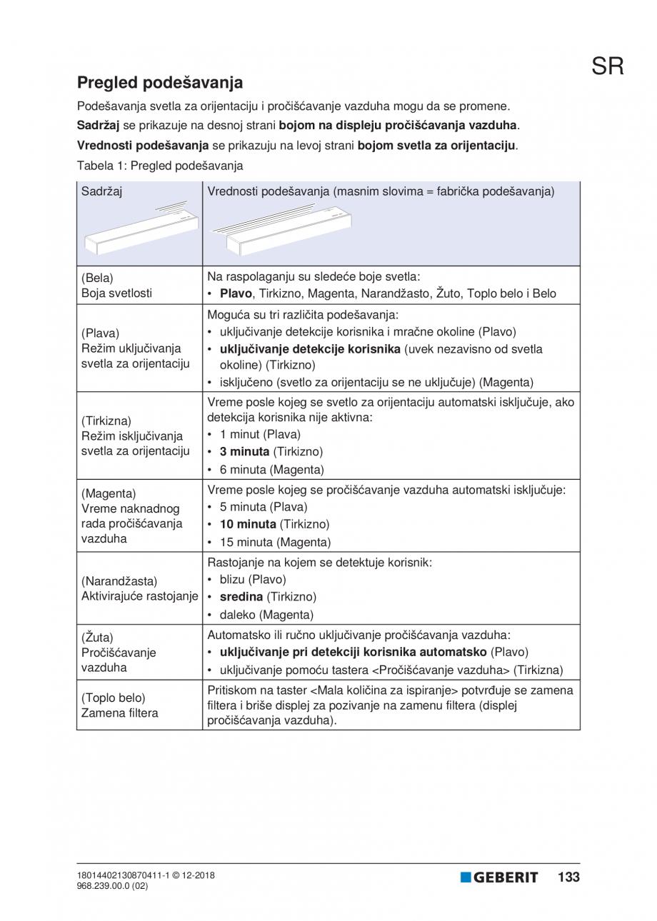 Pagina 133 - Manualul utilizatorului pentru modulul sanitar Monolith Plus GEBERIT Monolith...