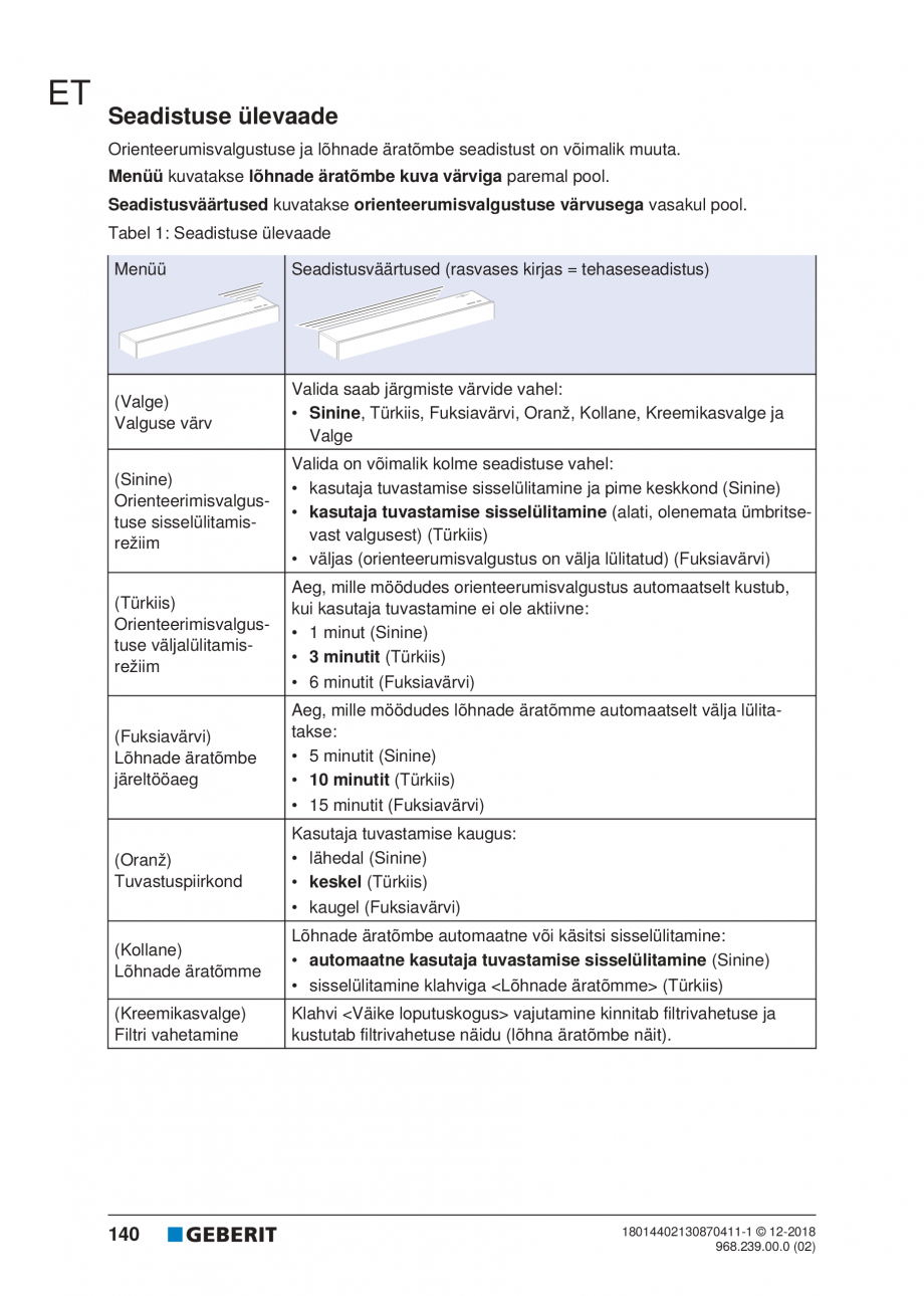 Pagina 140 - Manualul utilizatorului pentru modulul sanitar Monolith Plus GEBERIT Monolith...