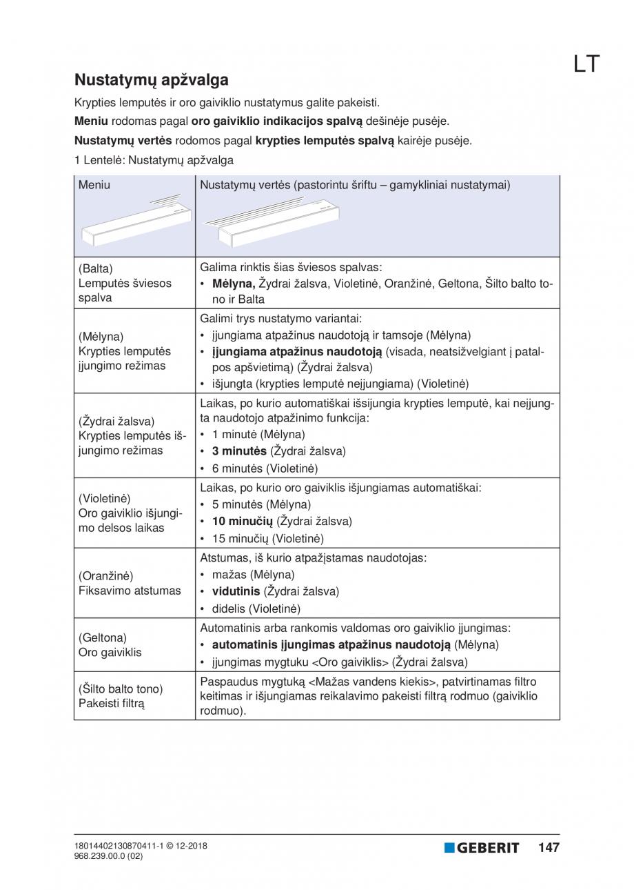 Pagina 147 - Manualul utilizatorului pentru modulul sanitar Monolith Plus GEBERIT Monolith...