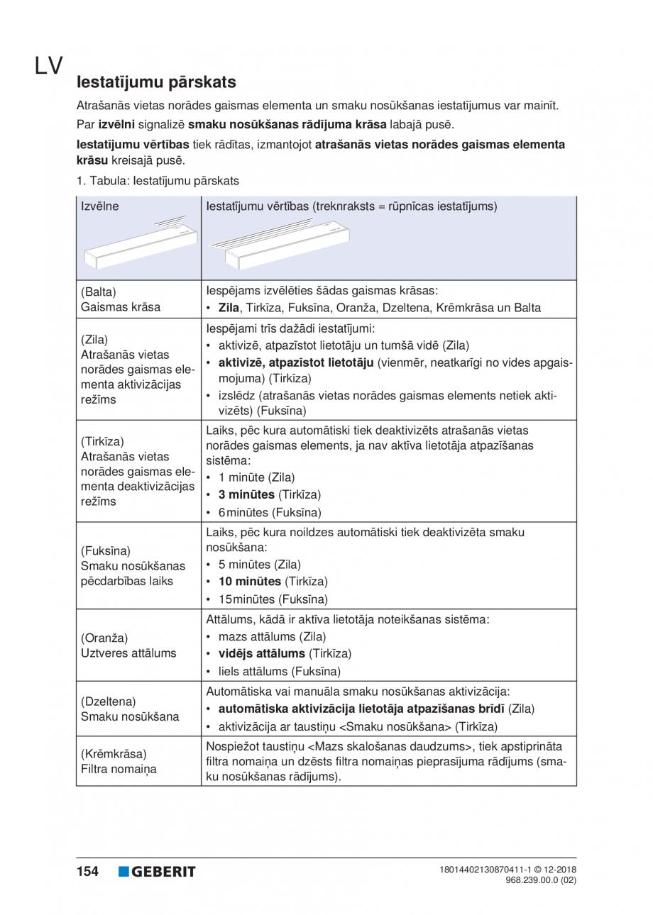 Pagina 154 - Manualul utilizatorului pentru modulul sanitar Monolith Plus GEBERIT Monolith...