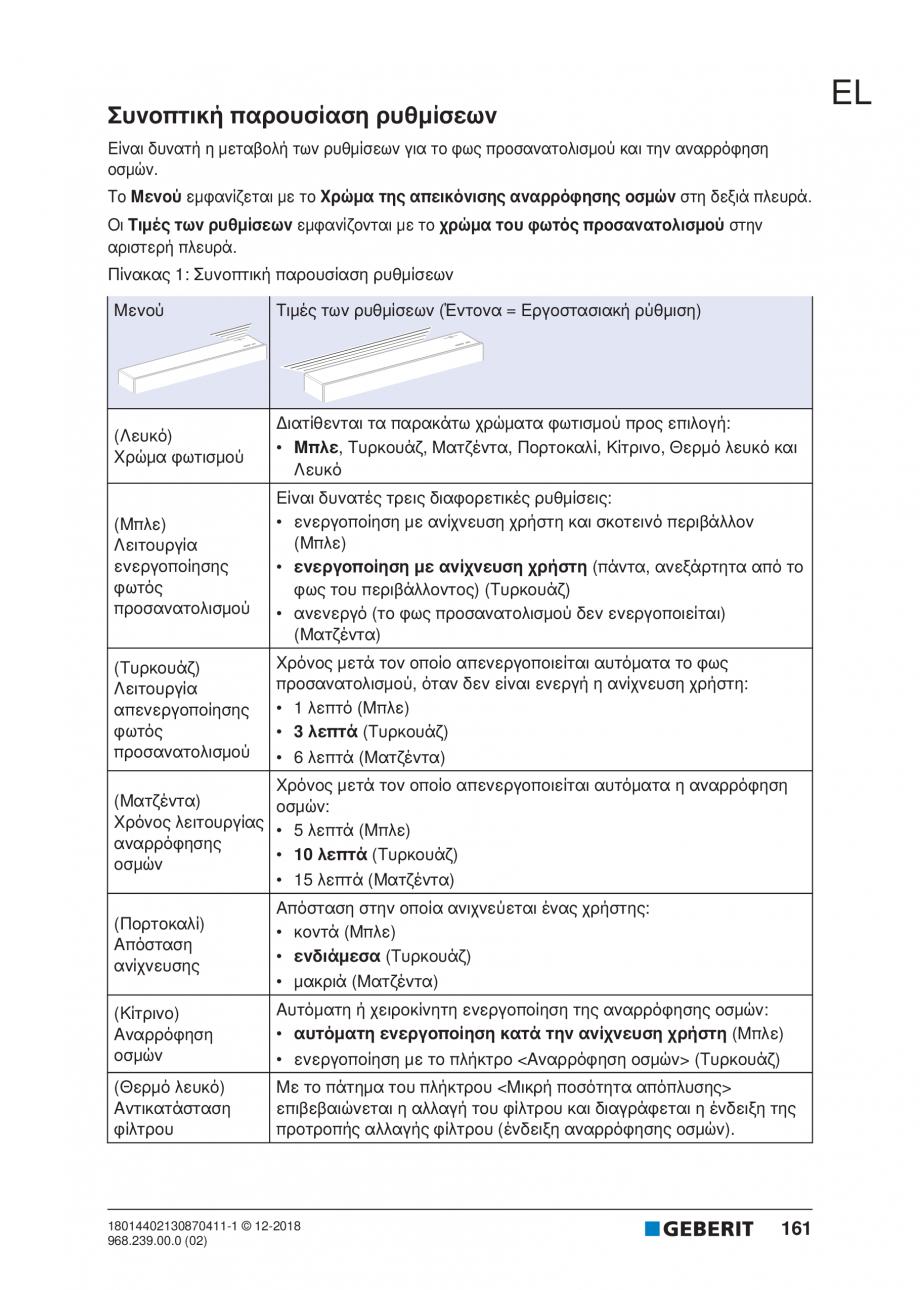 Pagina 161 - Manualul utilizatorului pentru modulul sanitar Monolith Plus GEBERIT Monolith...