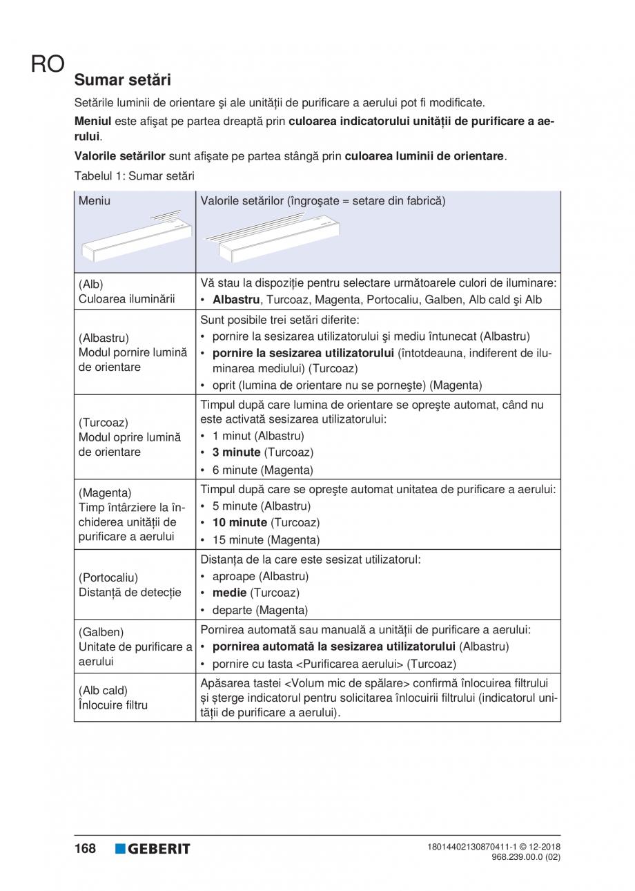 Pagina 168 - Manualul utilizatorului pentru modulul sanitar Monolith Plus GEBERIT Monolith...