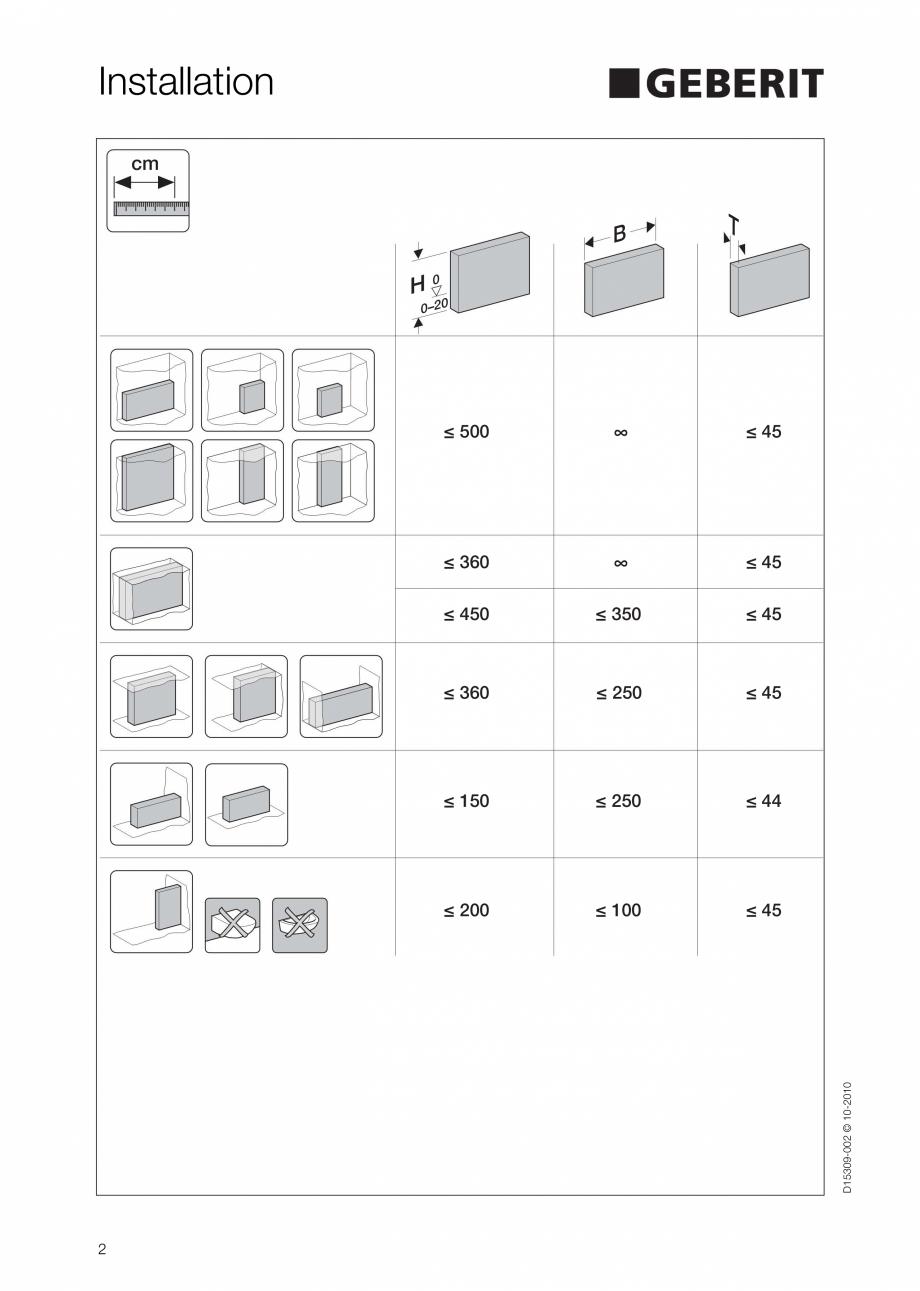 Pagina 2 - Instructiuni de instalare a sistemului GIS GEBERIT Instructiuni montaj, utilizare Engleza...