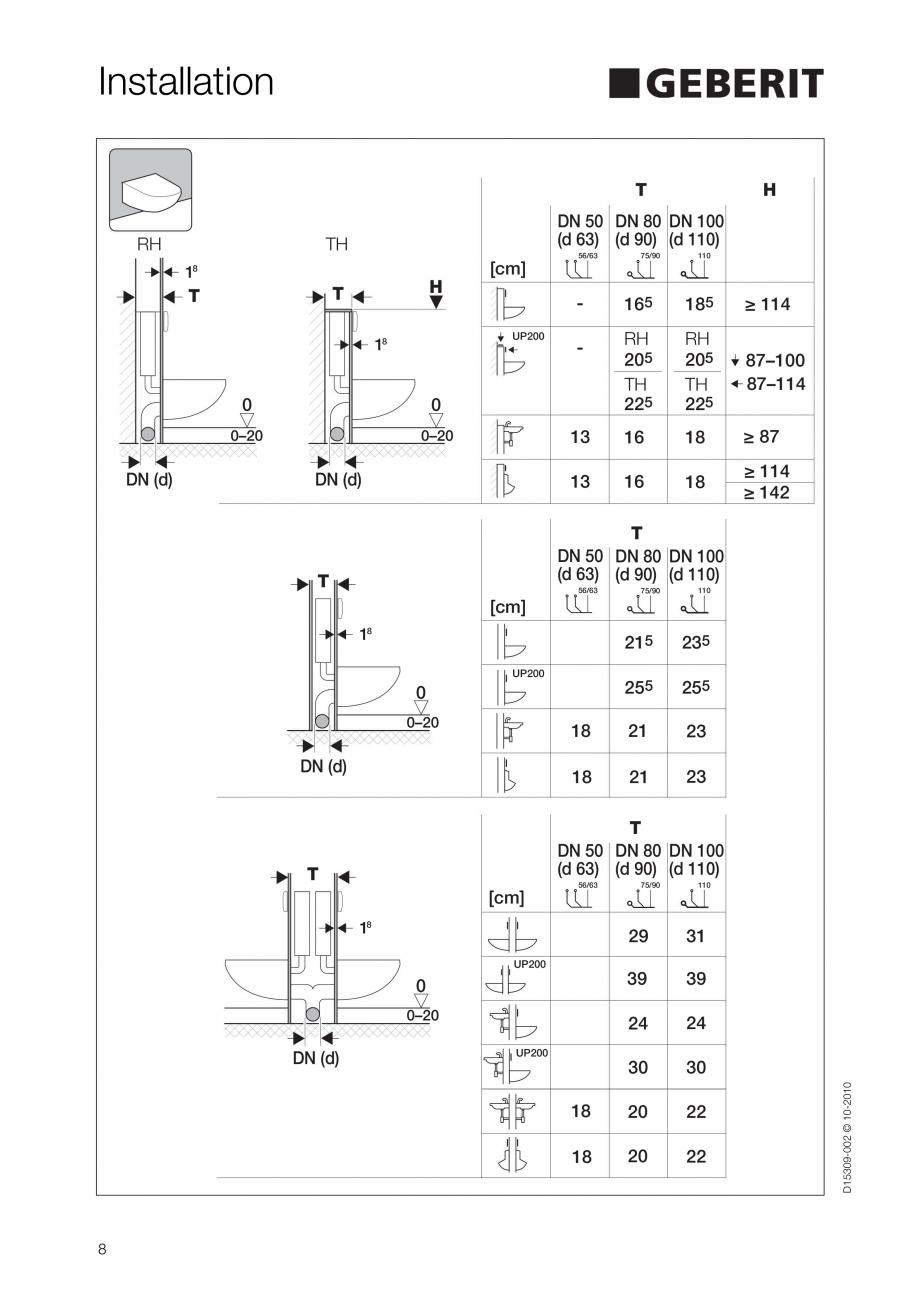 Pagina 8 - Instructiuni de instalare a sistemului GIS GEBERIT Instructiuni montaj, utilizare Engleza...