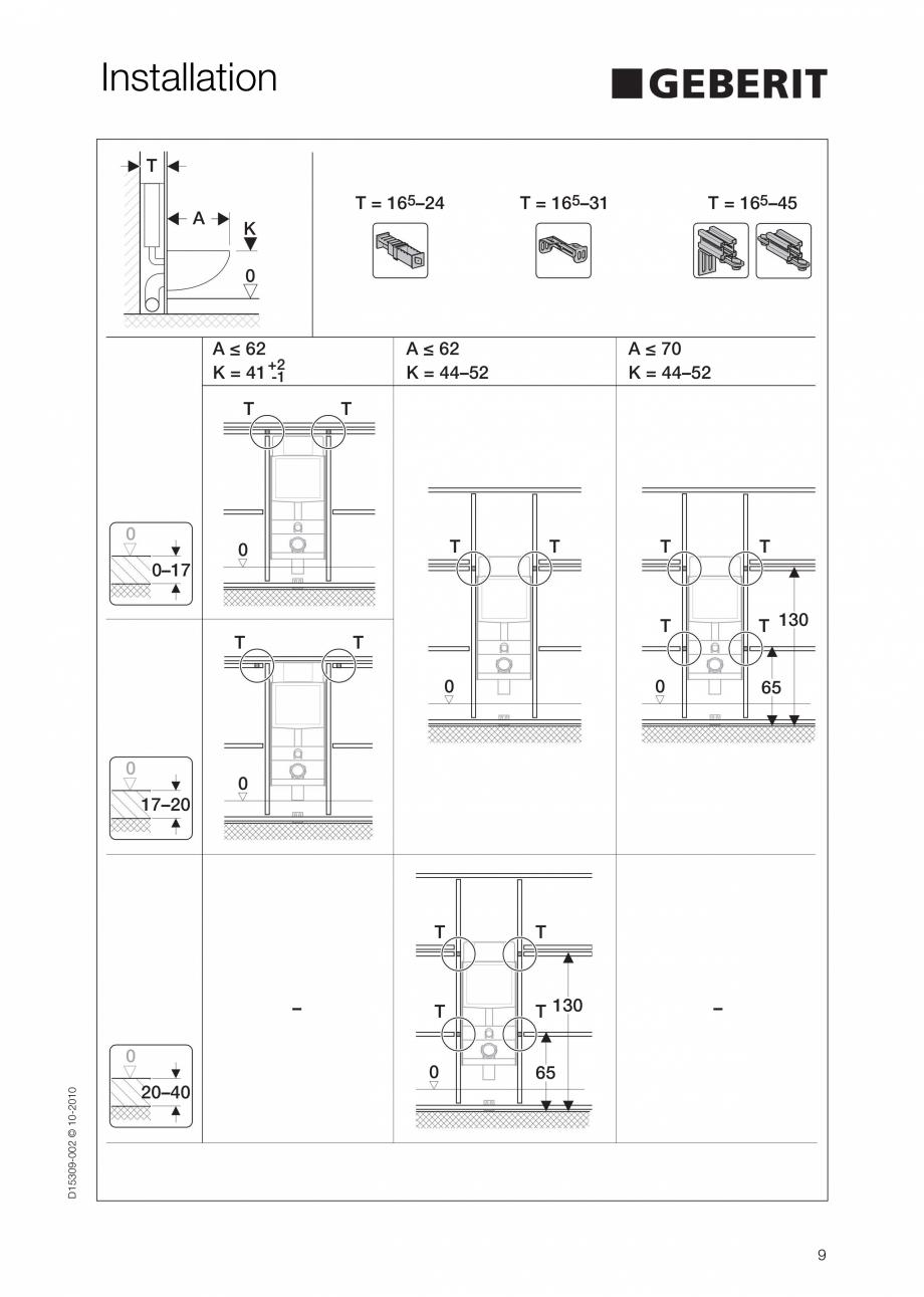 Pagina 9 - Instructiuni de instalare a sistemului GIS GEBERIT Instructiuni montaj, utilizare Engleza...