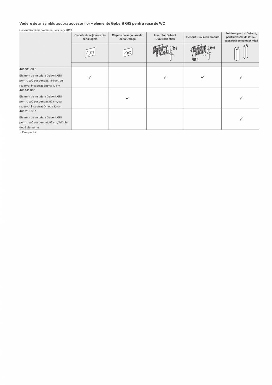 Pagina 1 - Vedere de ansamblu asupra accesoriilor - elemente Geberit GIS pentru vase de WC GEBERIT...