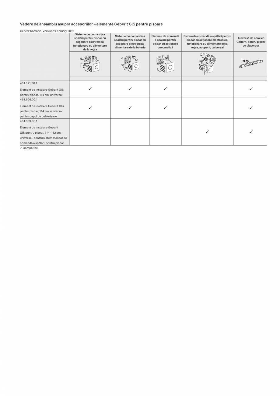 Pagina 1 - Vedere de ansamblu asupra accesoriilor - elemente Geberit GIS pentru pisoare GEBERIT...