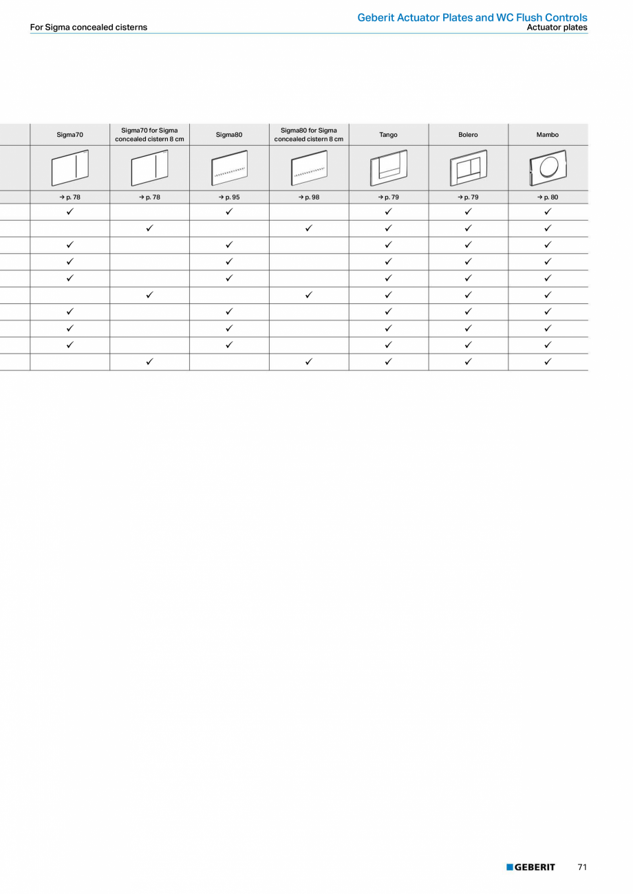 Pagina 71 - Sisteme sanitare 2015-2016 GEBERIT Delta, Sigma 12 , Omega, Duofix,  Sigma 8 Catalog,...