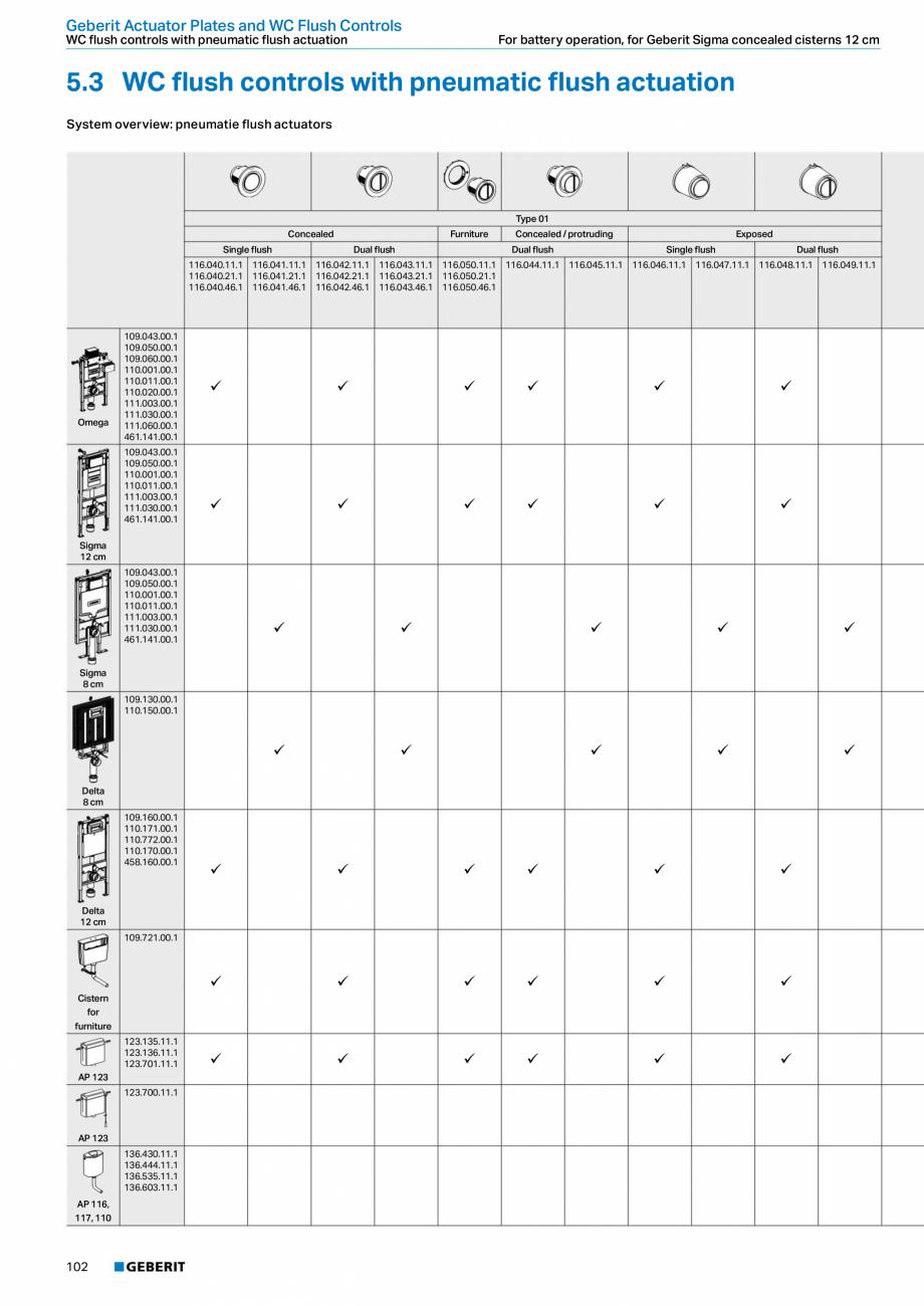 Pagina 102 - Sisteme sanitare 2015-2016 GEBERIT Delta, Sigma 12 , Omega, Duofix,  Sigma 8 Catalog,...