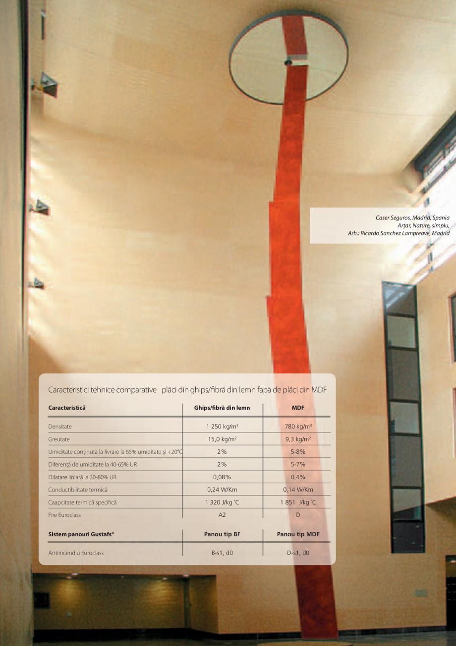 Pagina 8 - Catalog- Panouri fonoabsorbante GUSTAFS Gustafs Catalog, brosura Romana  construcţii...