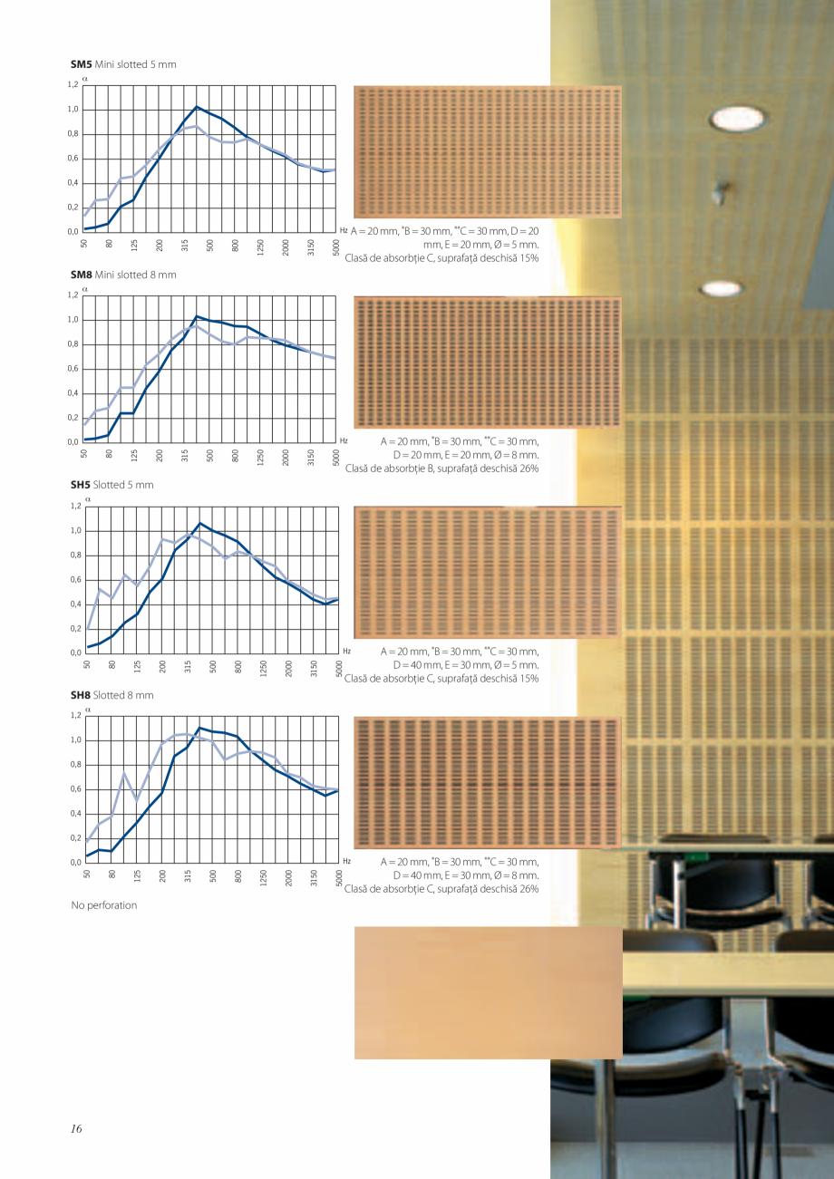 Pagina 15 - Catalog- Panouri fonoabsorbante GUSTAFS Gustafs Catalog, brosura Romana 5 mm, E = 30 mm,...