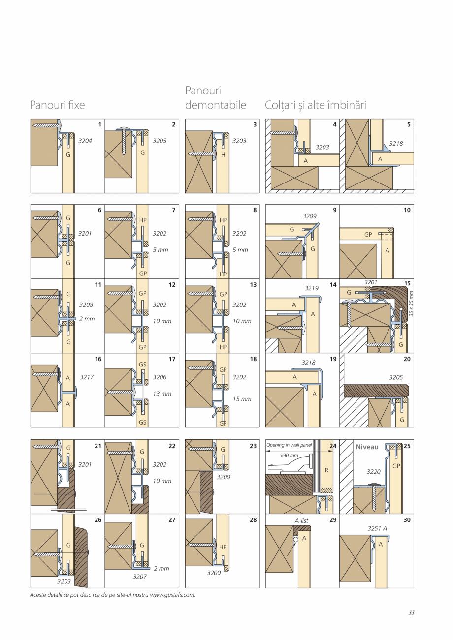 Pagina 33 - Catalog- Panouri fonoabsorbante GUSTAFS Gustafs Catalog, brosura Romana e instalare,...