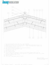 Detalii CAD Smart Roof Top - izolatie intre si peste capriori